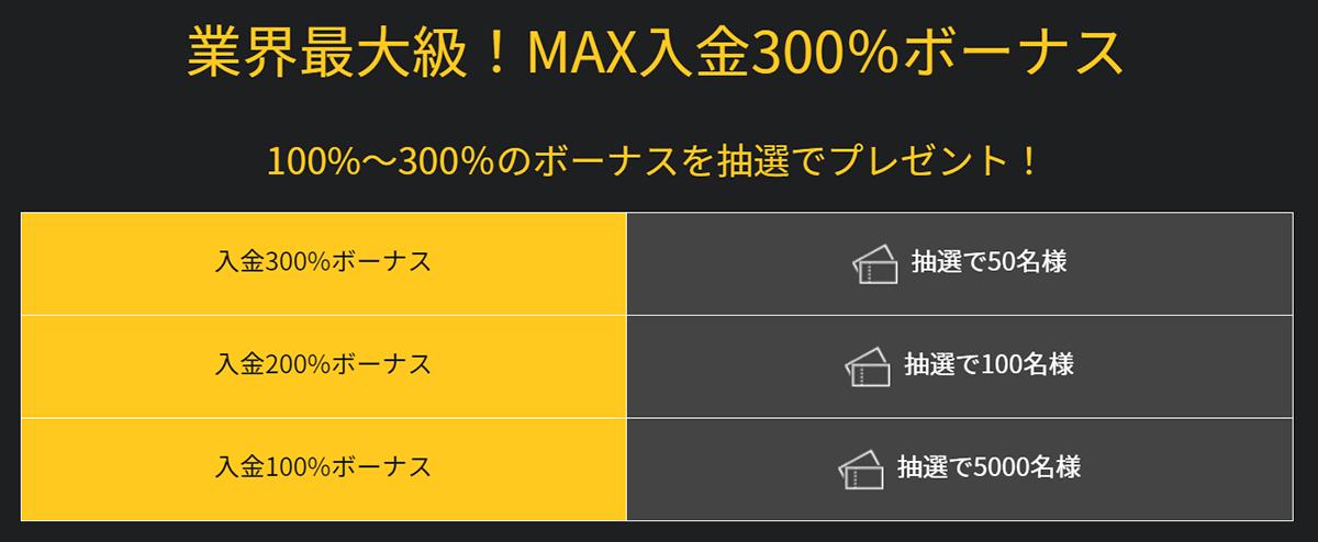 IS6FX(アイエスシックスエフエックス)の300%入金ボーナス